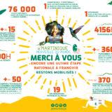 Restons mobilisés pour la candidature de la Martinique au Patrimoine Mondial de l'UNESCO